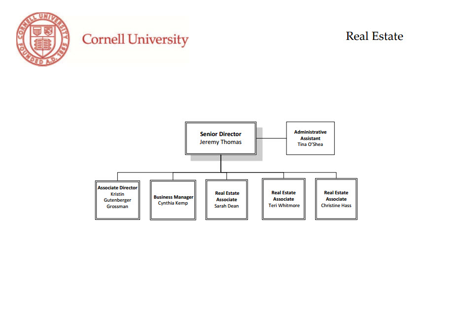 real estate organization chart facilities and campus